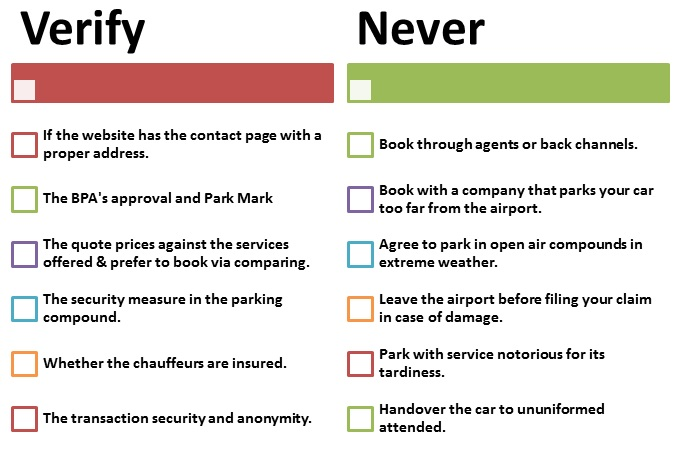 Reliable Airport Parking Checklist