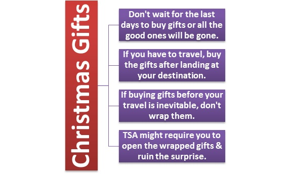 Tips for Travelling with Gifts